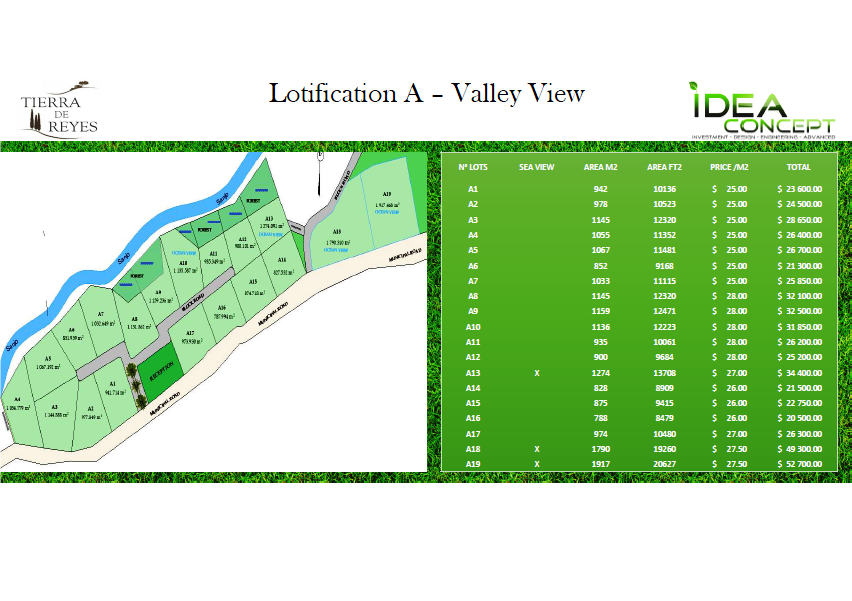 Lotification A - Valley View Lots