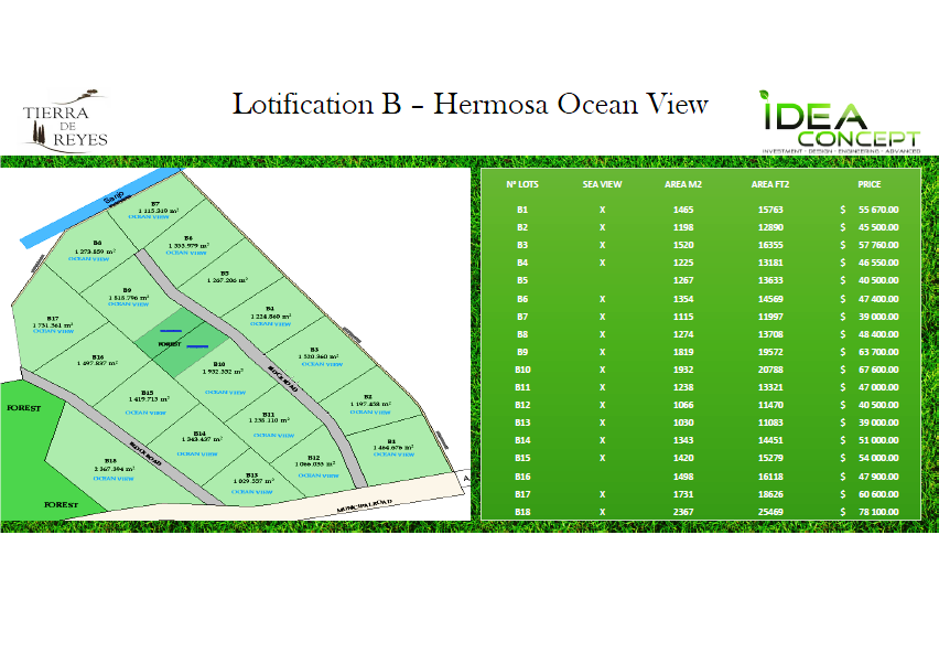 Lotification B - Hermosa Ocean View Lots